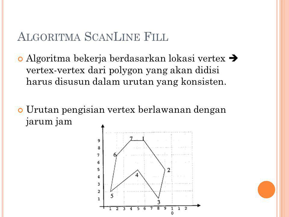Algoritma ScanLine Fill