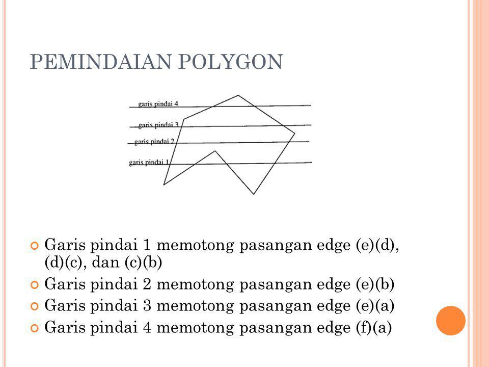 PEMINDAIAN POLYGON Garis pindai 1 memotong pasangan edge (e)(d), (d)(c), dan (c)(b) Garis pindai 2 memotong pasangan edge (e)(b)