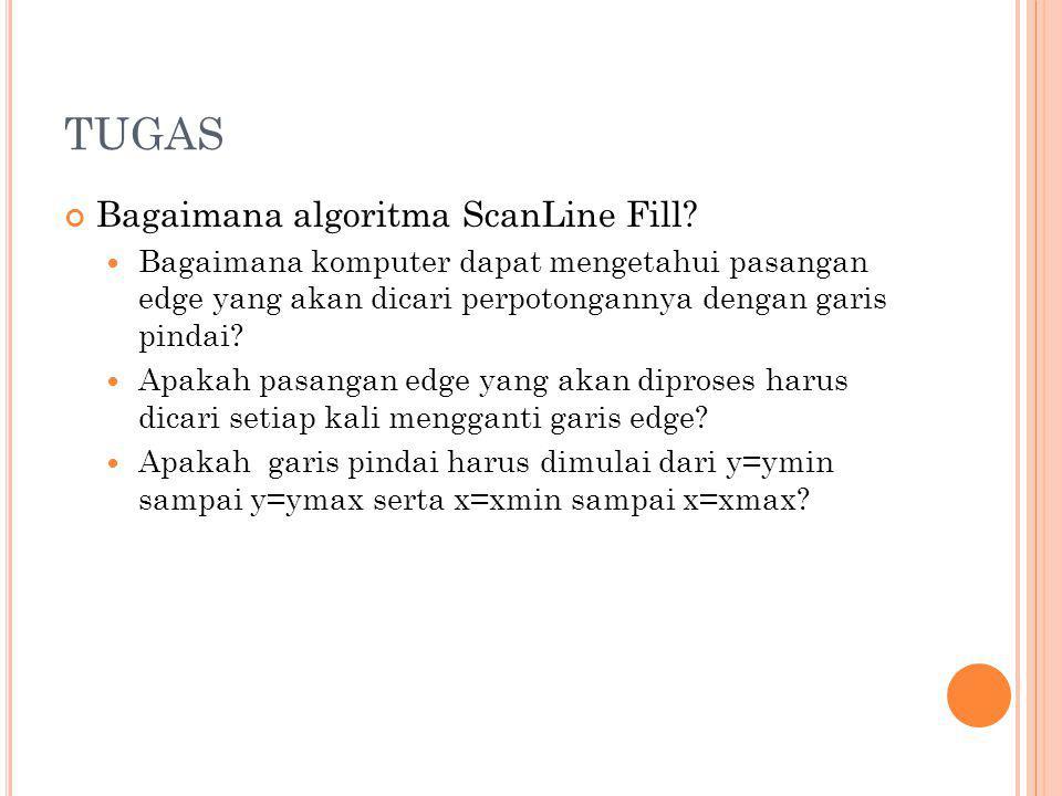 TUGAS Bagaimana algoritma ScanLine Fill