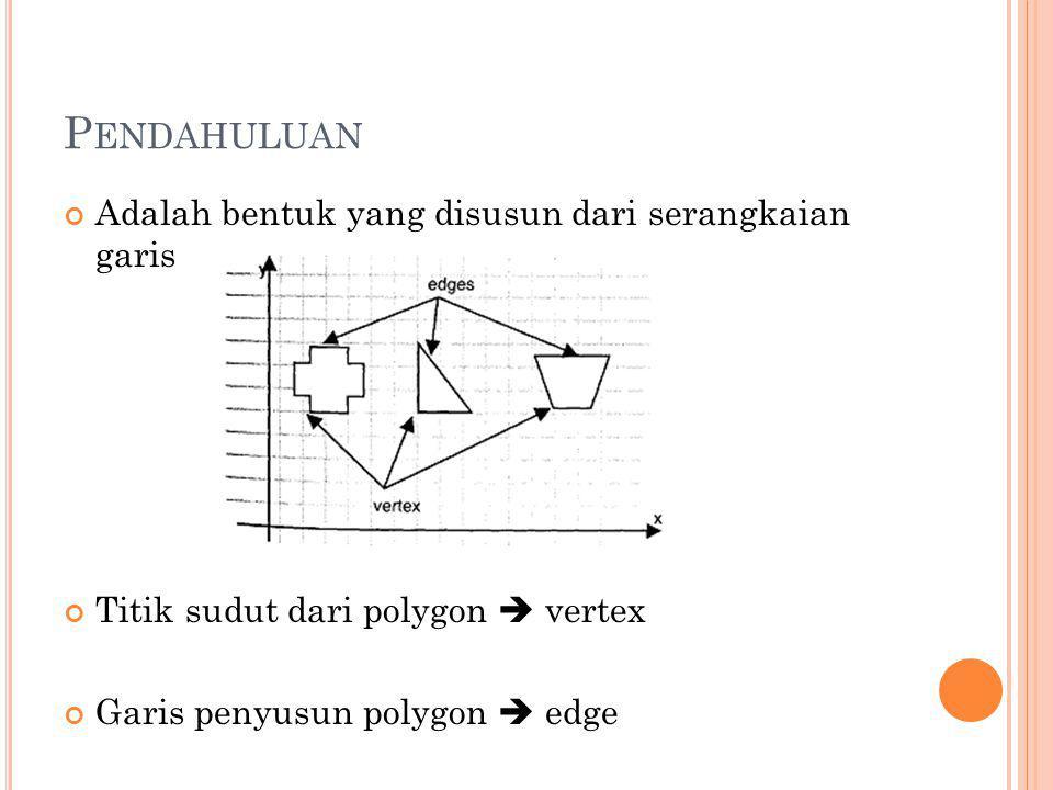 Pendahuluan Adalah bentuk yang disusun dari serangkaian garis