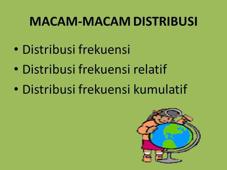 MACAM-MACAM DISTRIBUSI