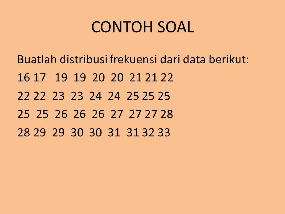 CONTOH SOAL Buatlah distribusi frekuensi dari data berikut: