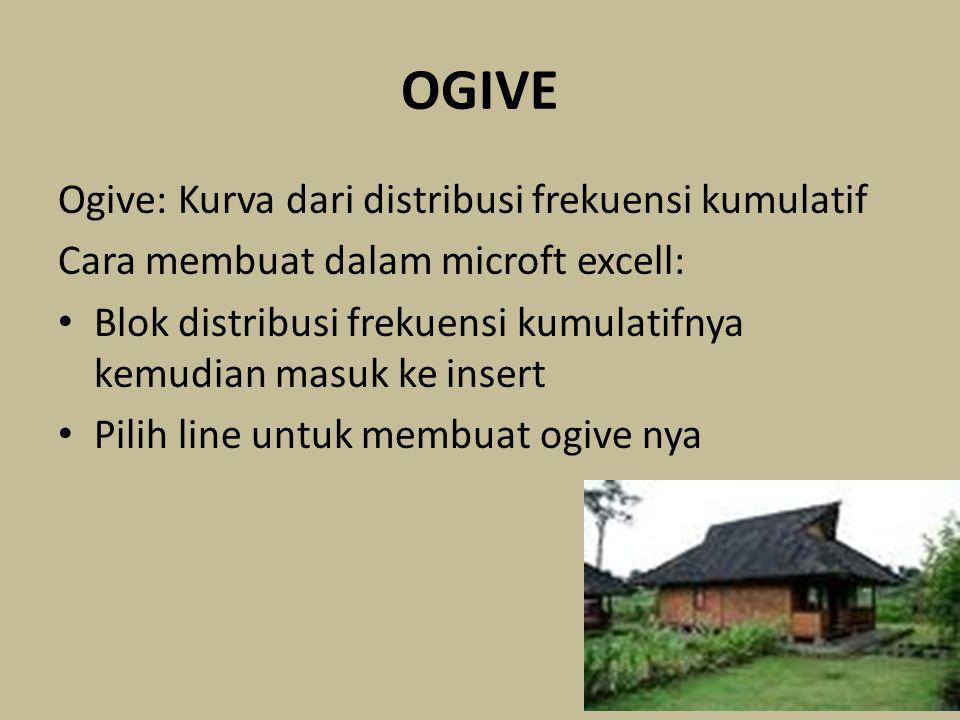 OGIVE Ogive: Kurva dari distribusi frekuensi kumulatif