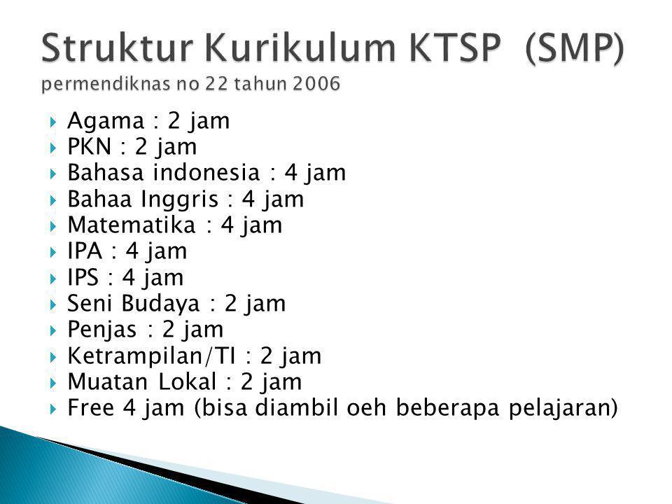 Struktur Kurikulum KTSP (SMP) permendiknas no 22 tahun 2006