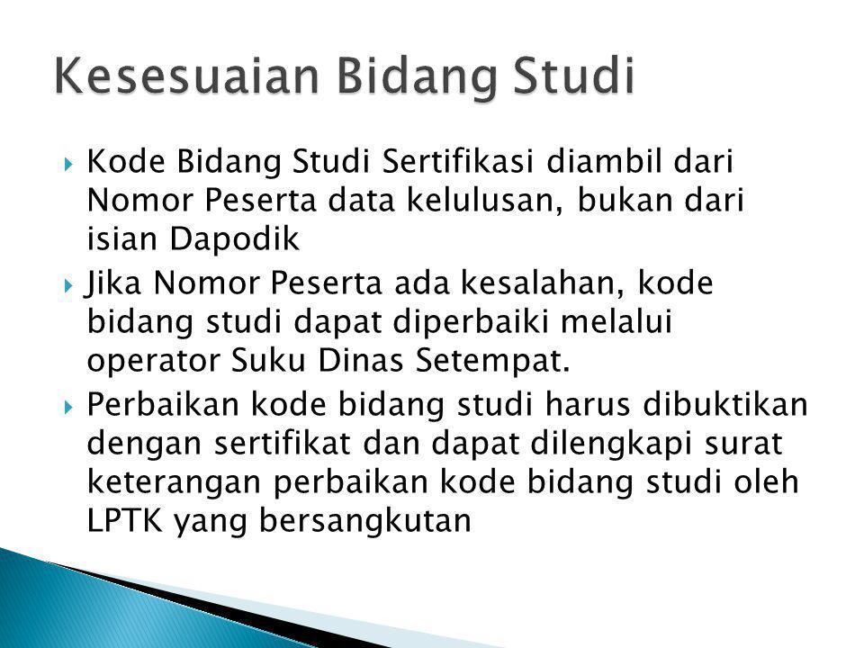Kesesuaian Bidang Studi