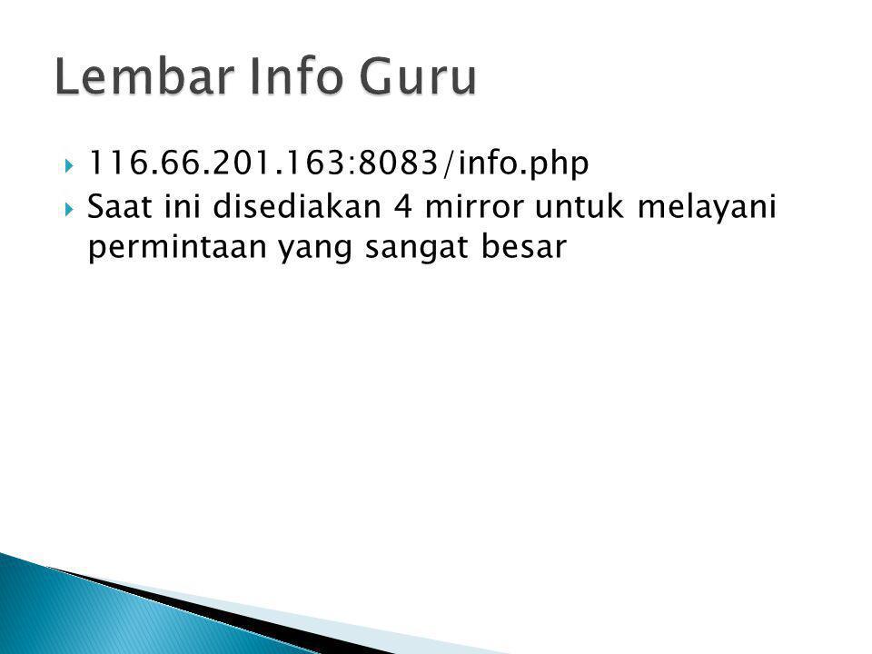 Lembar Info Guru 116.66.201.163:8083/info.php