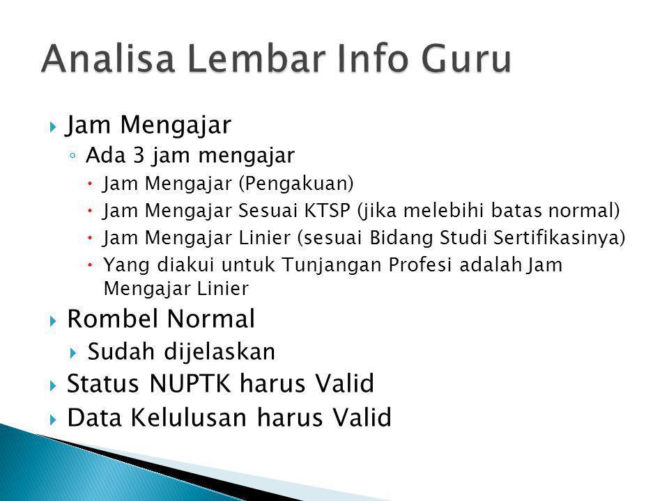 Analisa Lembar Info Guru
