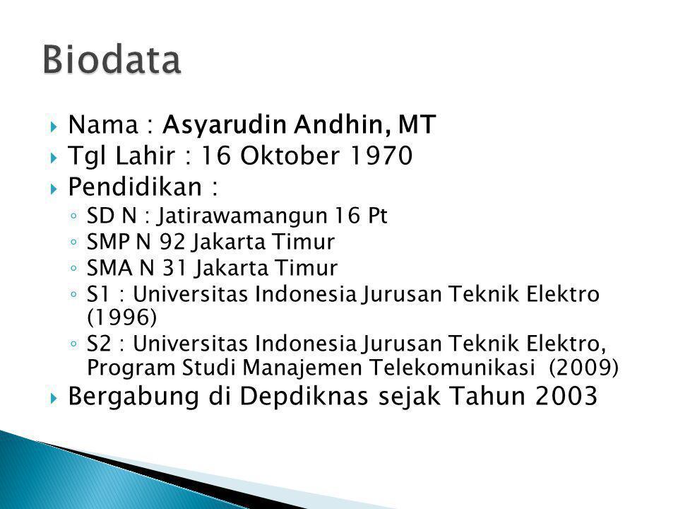 Biodata Nama : Asyarudin Andhin, MT Tgl Lahir : 16 Oktober 1970