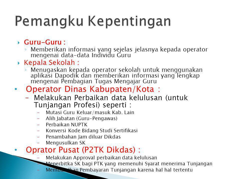 Pemangku Kepentingan Operator Dinas Kabupaten/Kota :