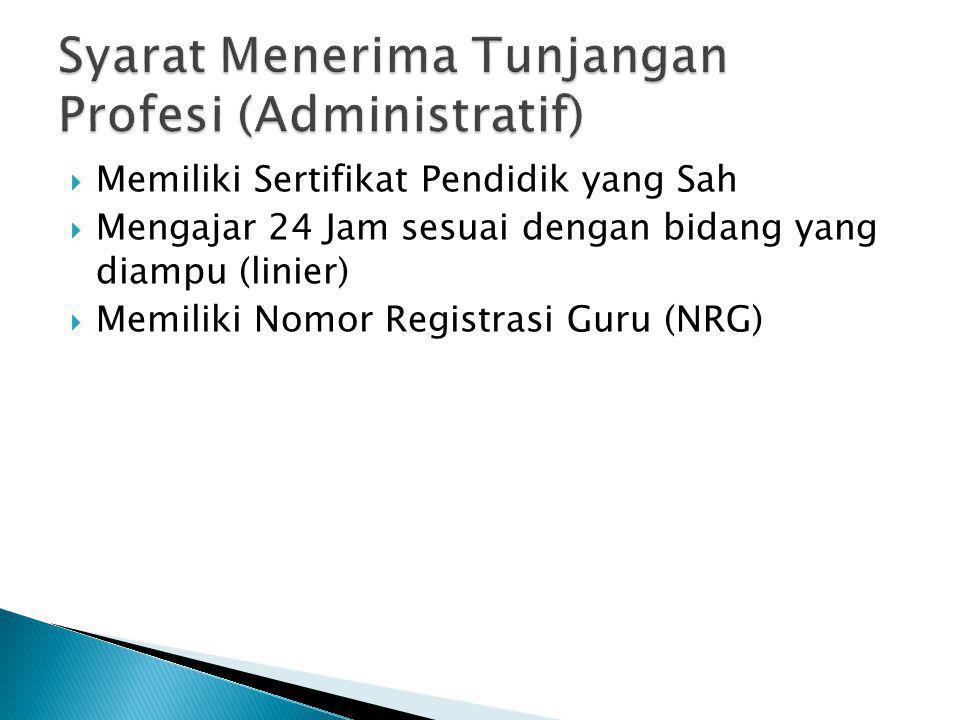 Syarat Menerima Tunjangan Profesi (Administratif)