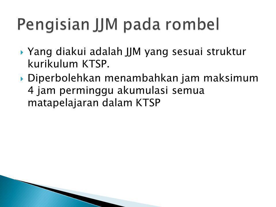 Pengisian JJM pada rombel