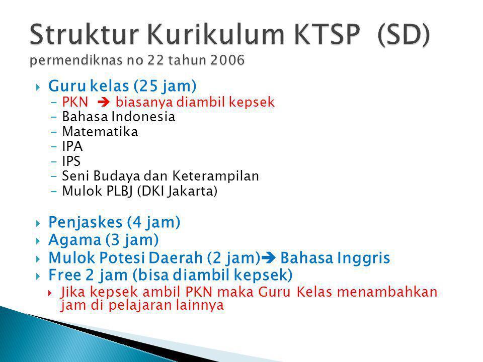 Struktur Kurikulum KTSP (SD) permendiknas no 22 tahun 2006