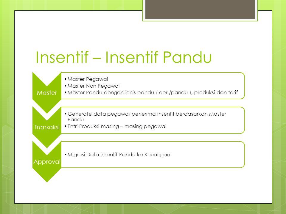 Insentif – Insentif Pandu