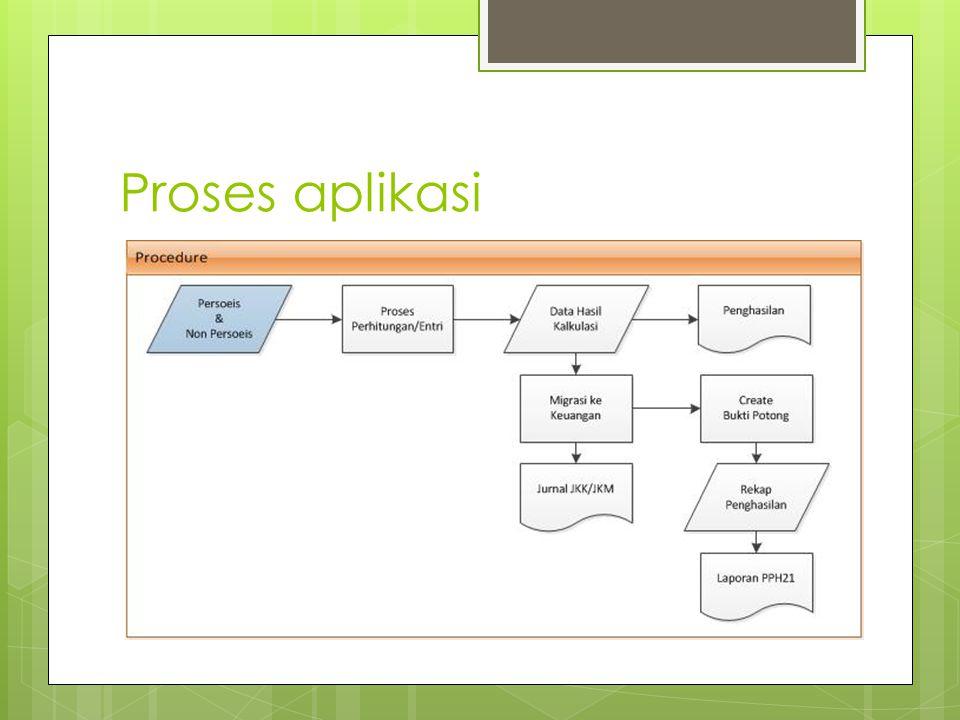 Proses aplikasi
