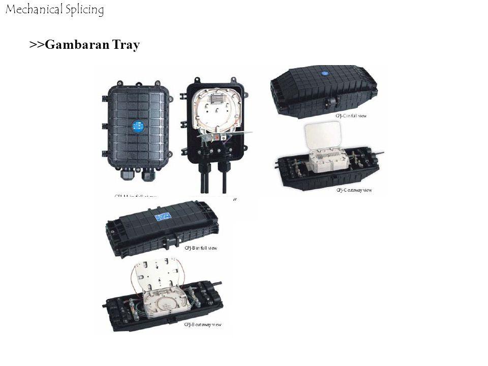 >>Gambaran Tray