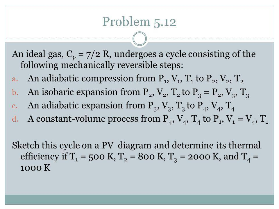 Problem 5.12 An ideal gas, Cp = 7/2 R, undergoes a cycle consisting of the following mechanically reversible steps: