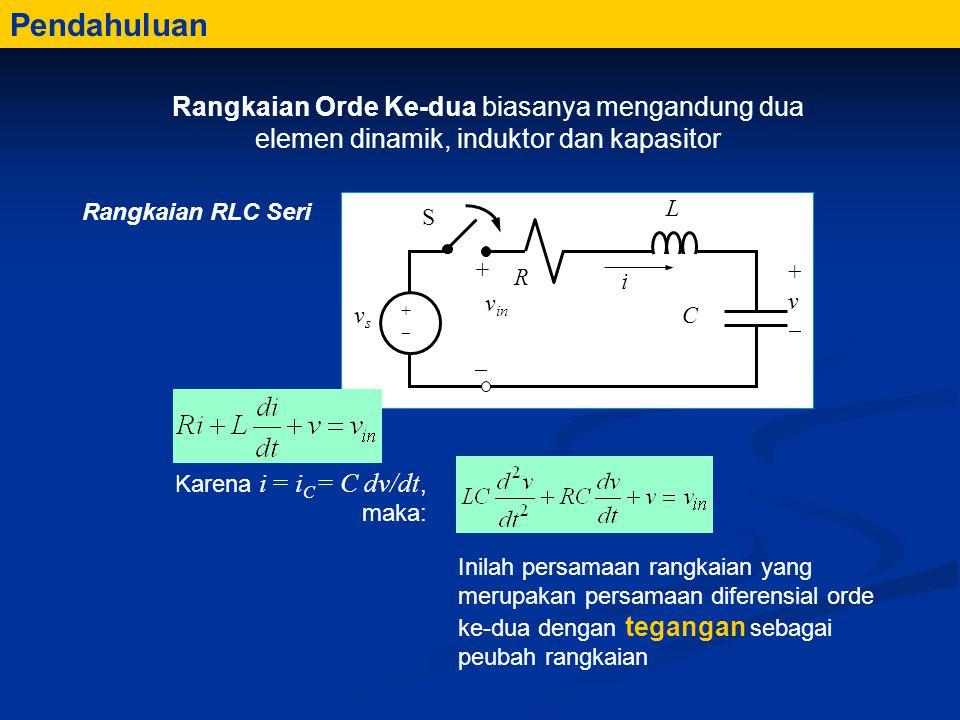 Pendahuluan Rangkaian Orde Ke-dua biasanya mengandung dua elemen dinamik, induktor dan kapasitor. Rangkaian RLC Seri.
