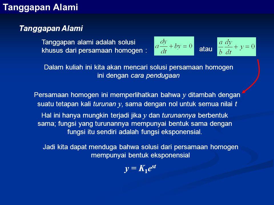 Tanggapan Alami y = K1est Tanggapan Alami