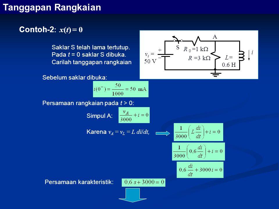 Tanggapan Rangkaian Contoh-2: x(t) = 0 A
