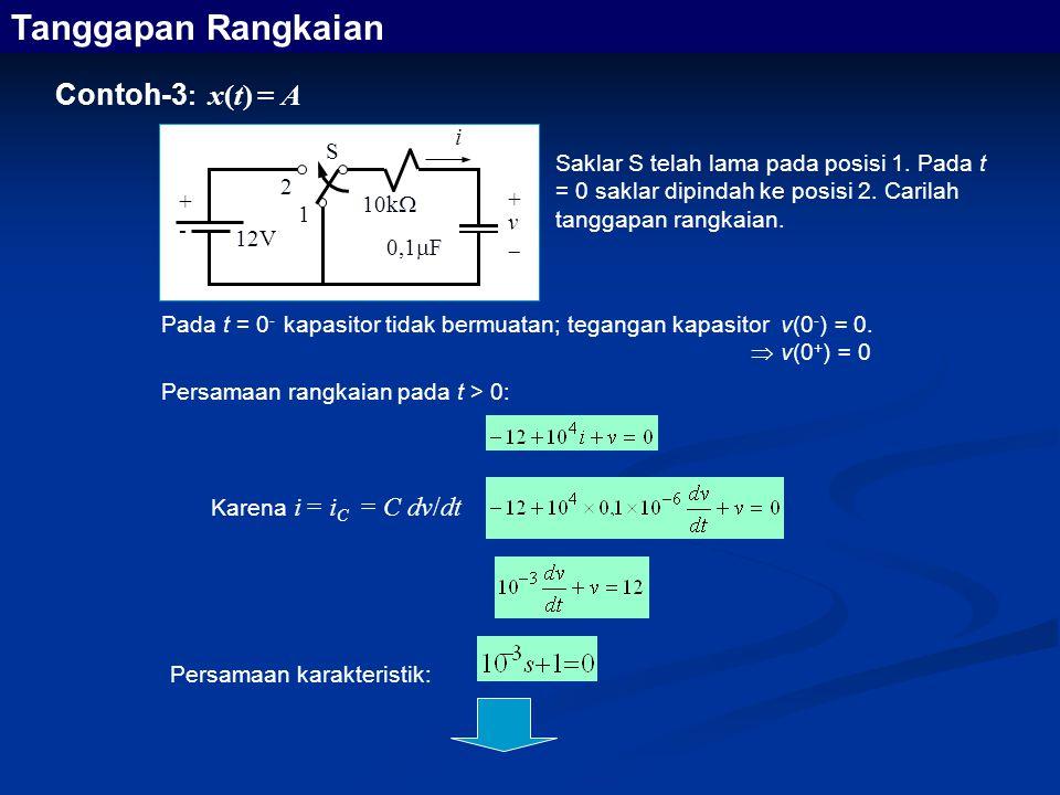 Tanggapan Rangkaian Contoh-3: x(t) = A i S