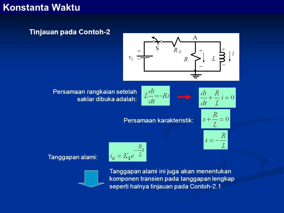 Konstanta Waktu Tinjauan pada Contoh-2 A S R 0 + i vs  R L
