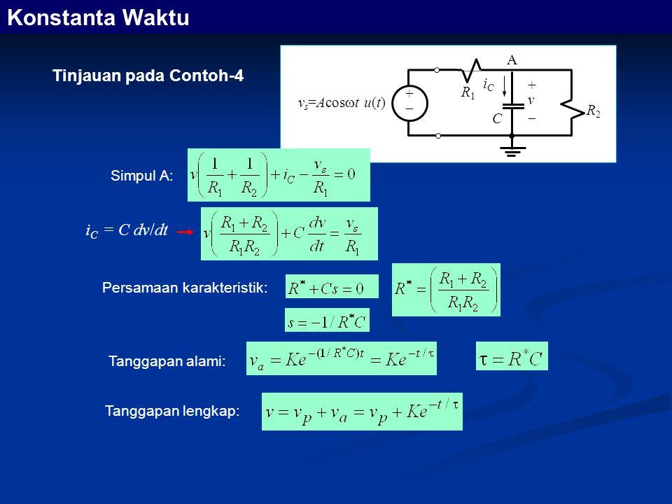 Konstanta Waktu Tinjauan pada Contoh-4 iC = C dv/dt A iC + R1 v
