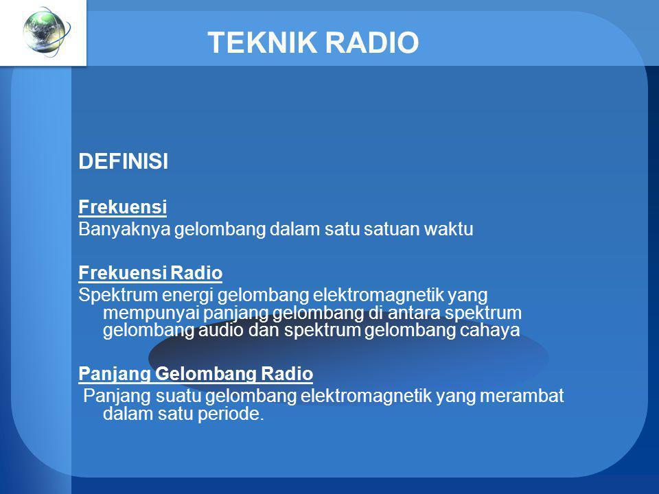 TEKNIK RADIO DEFINISI Frekuensi