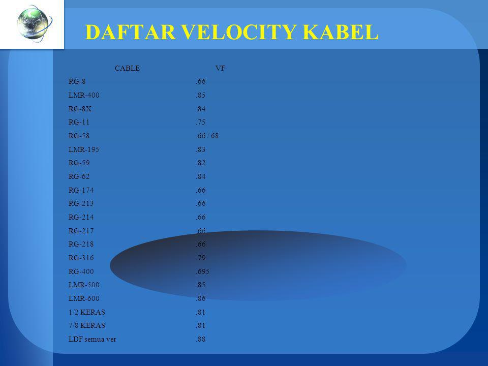 DAFTAR VELOCITY KABEL CABLE VF RG-8 .66 LMR-400 .85 RG-8X .84 RG-11