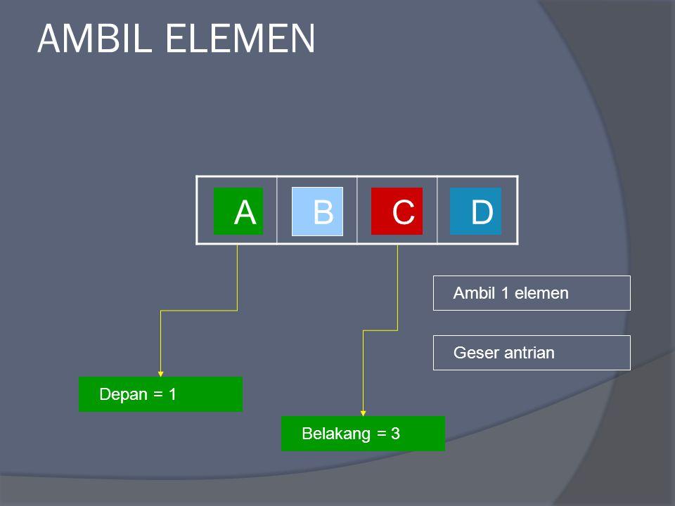 AMBIL ELEMEN A B C D Ambil 1 elemen Geser antrian Depan = 1