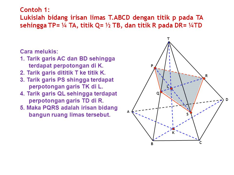 Contoh 1: Lukislah bidang irisan limas T.ABCD dengan titik p pada TA sehingga TP= ¼ TA, titik Q= ½ TB, dan titik R pada DR= ¼TD.