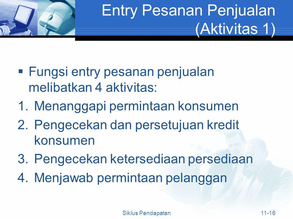 Entry Pesanan Penjualan (Aktivitas 1)