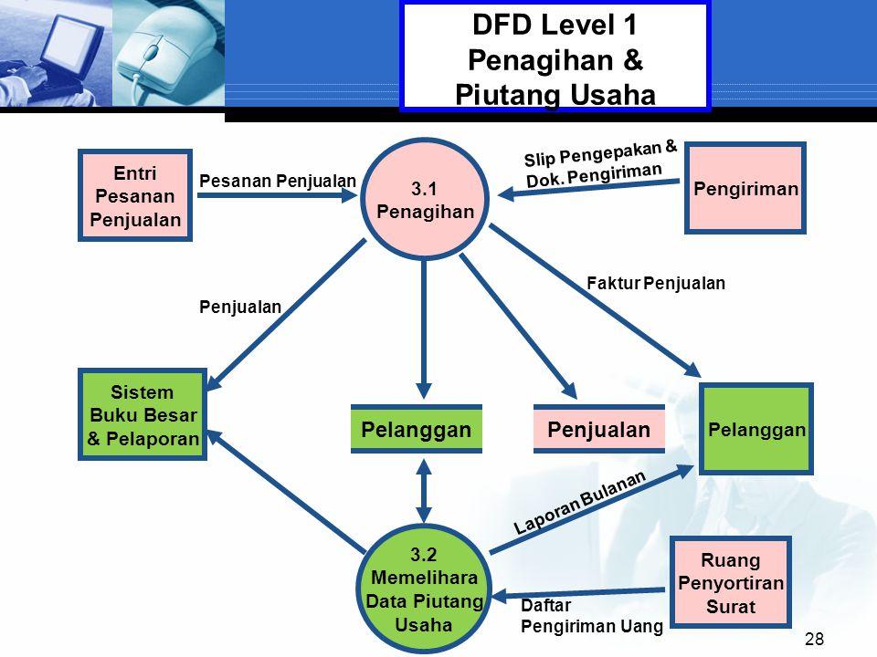 DFD Level 1 Penagihan & Piutang Usaha