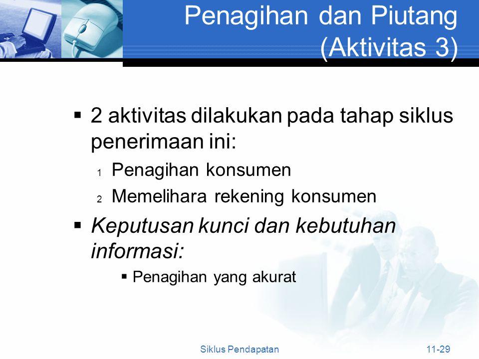 Penagihan dan Piutang (Aktivitas 3)