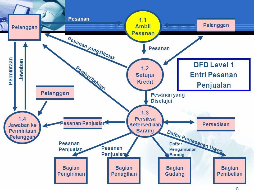 DFD Level 1 Entri Pesanan Penjualan