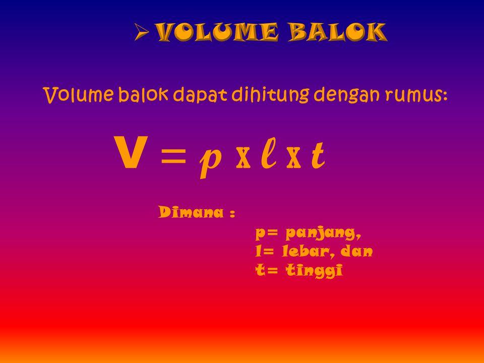 V = p x l x t VOLUME BALOK Volume balok dapat dihitung dengan rumus: