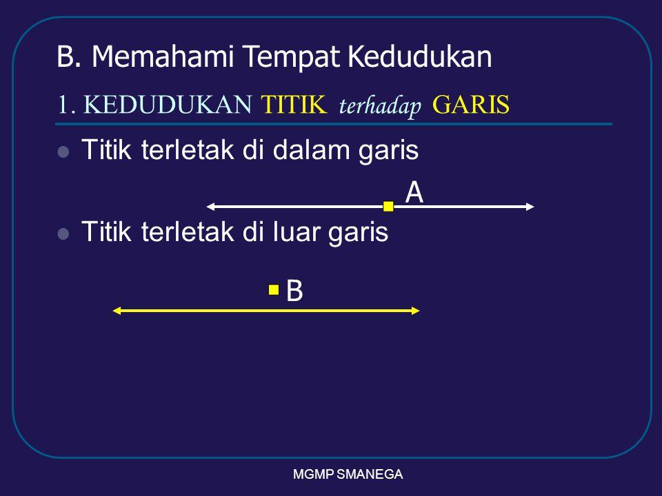 1. KEDUDUKAN TITIK terhadap GARIS