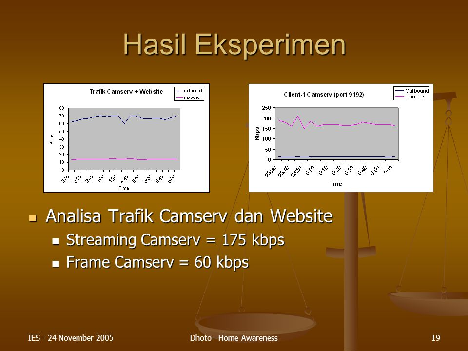Hasil Eksperimen Analisa Trafik Camserv dan Website