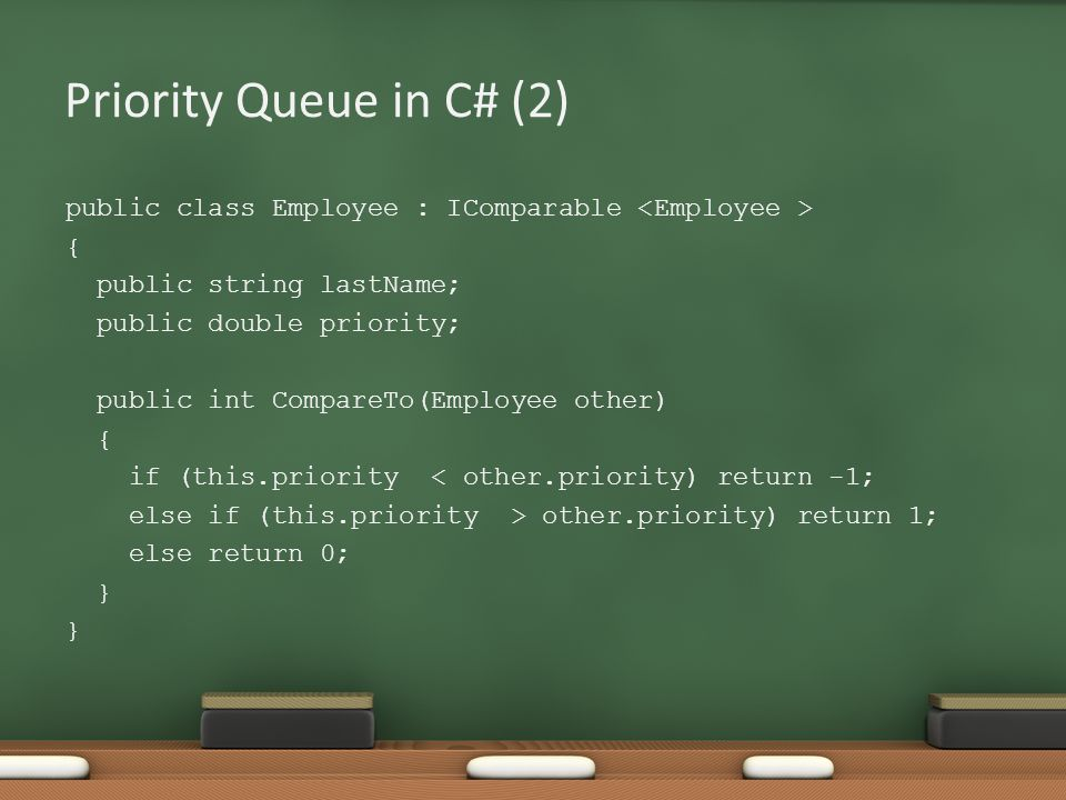 Priority Queue in C# (2)
