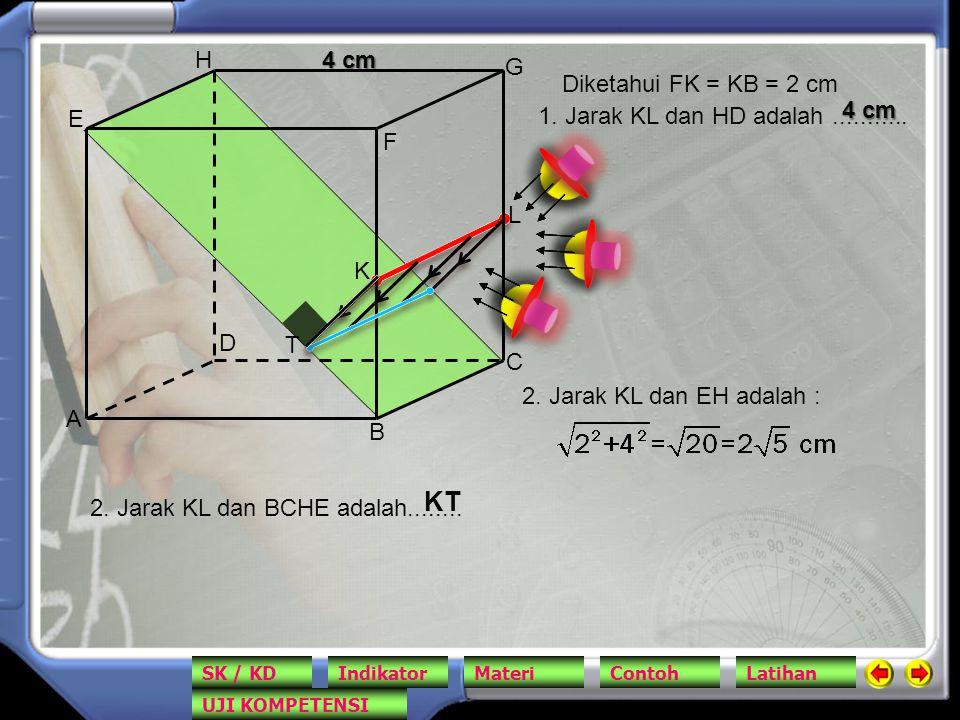 KT A B C D E F G H 4 cm Diketahui FK = KB = 2 cm