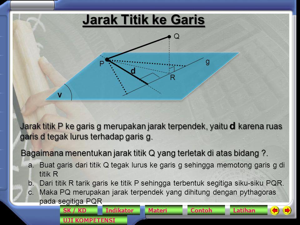 Jarak Titik ke Garis Q. g. P. d. R. v.