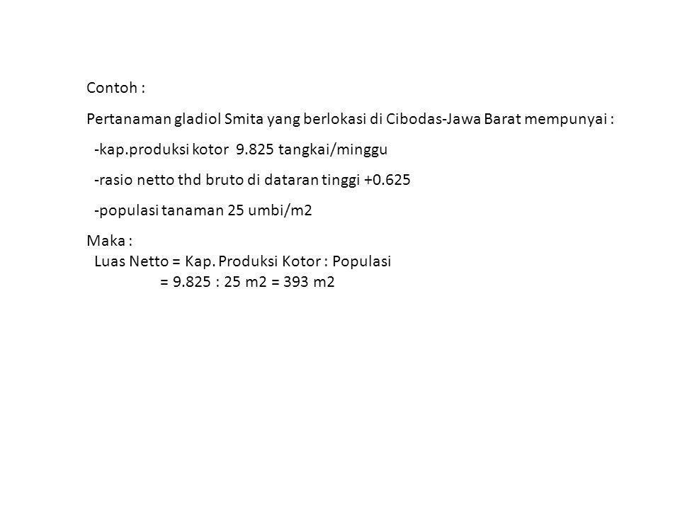 Contoh : Pertanaman gladiol Smita yang berlokasi di Cibodas-Jawa Barat mempunyai : -kap.produksi kotor 9.825 tangkai/minggu.