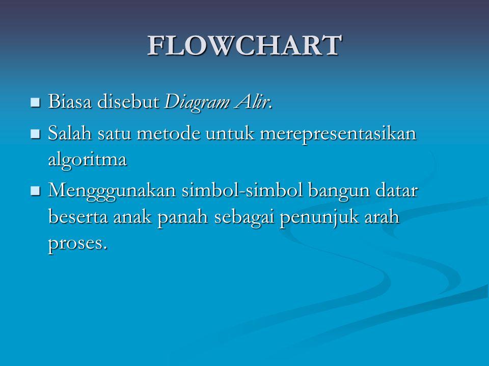 FLOWCHART Biasa disebut Diagram Alir.