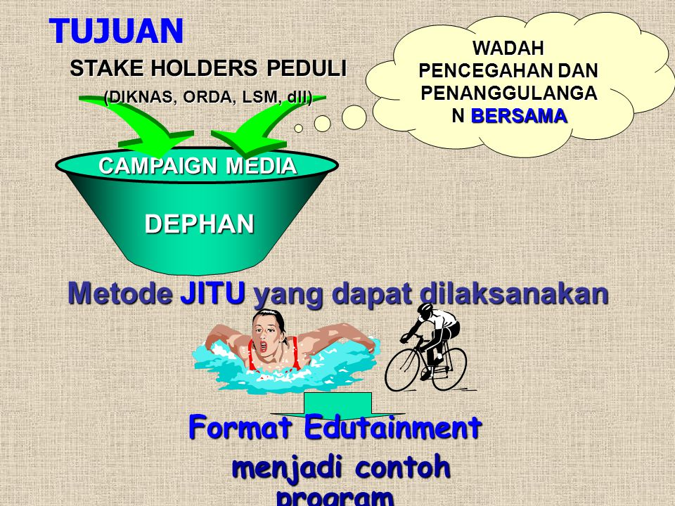 TUJUAN Metode JITU yang dapat dilaksanakan Format Edutainment