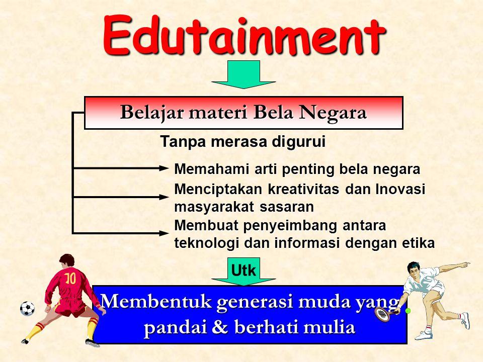 Edutainment Belajar materi Bela Negara