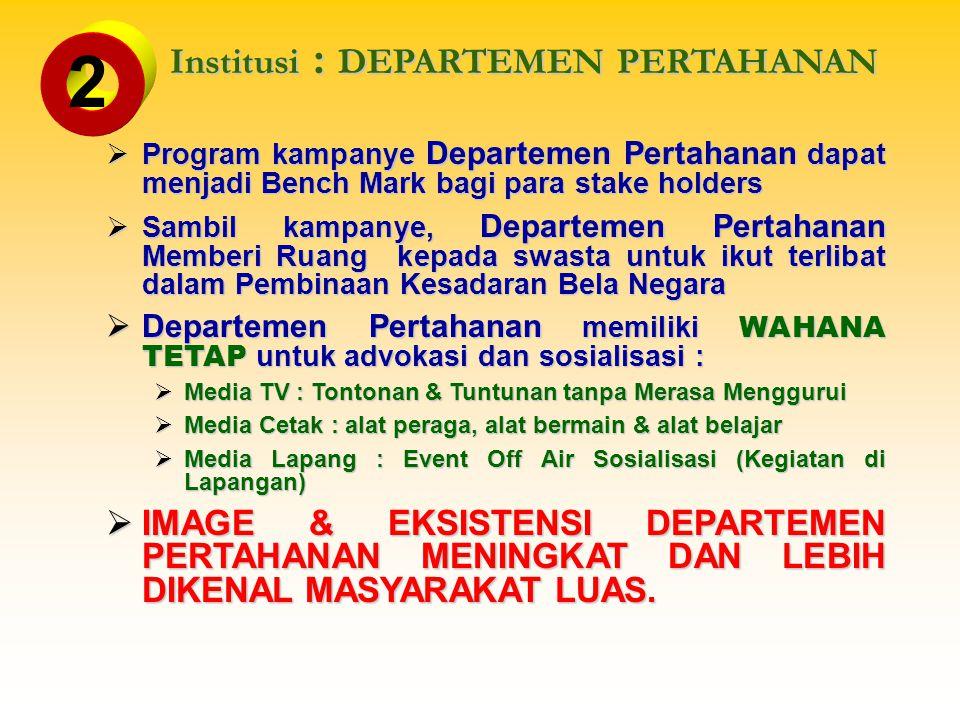 2 Institusi : DEPARTEMEN PERTAHANAN