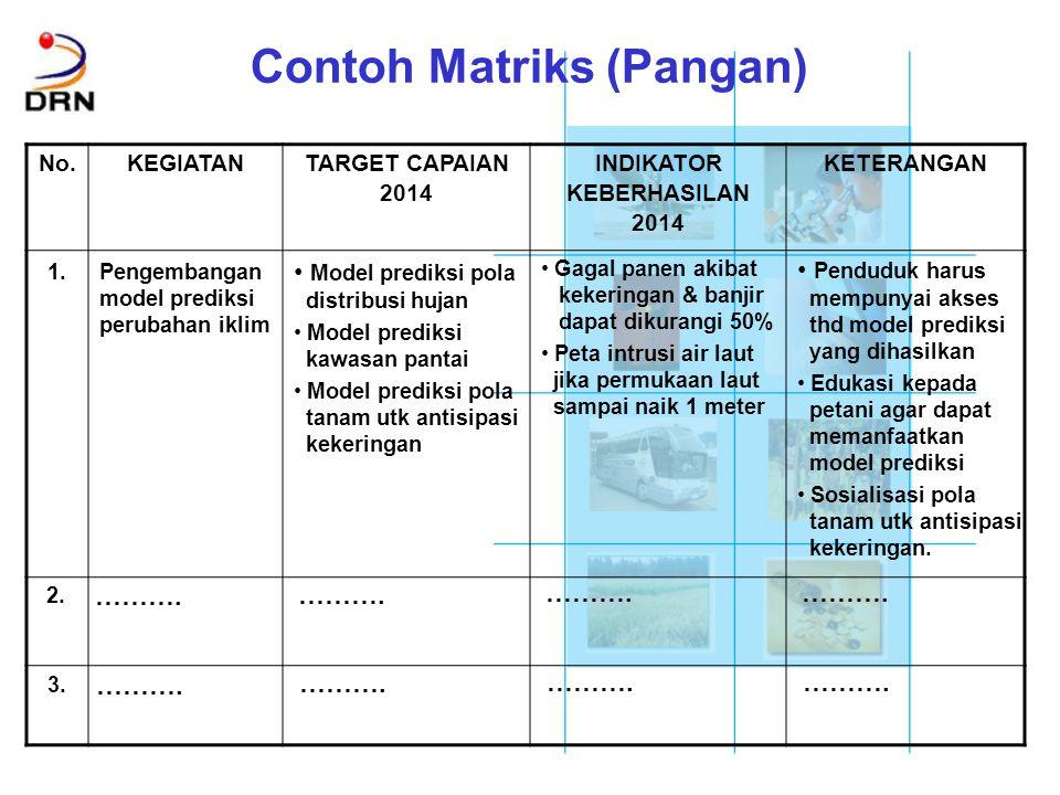 Contoh Matriks (Pangan)