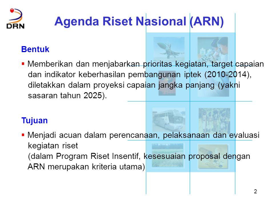 Agenda Riset Nasional (ARN)