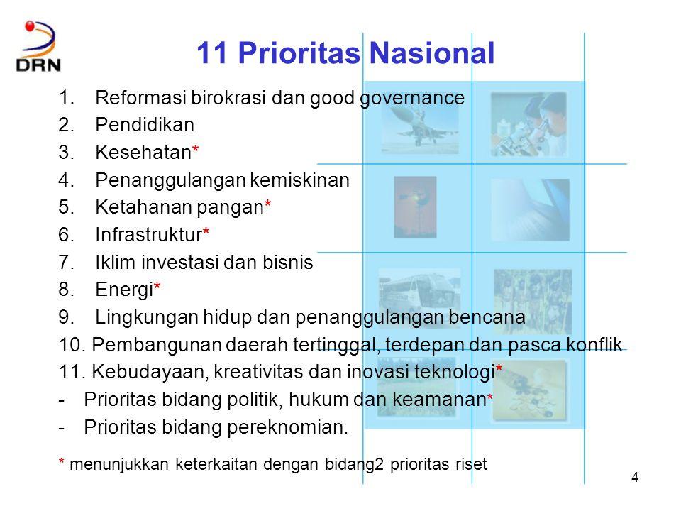 11 Prioritas Nasional Reformasi birokrasi dan good governance