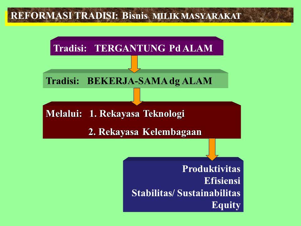 REFORMASI TRADISI: Bisnis MILIK MASYARAKAT