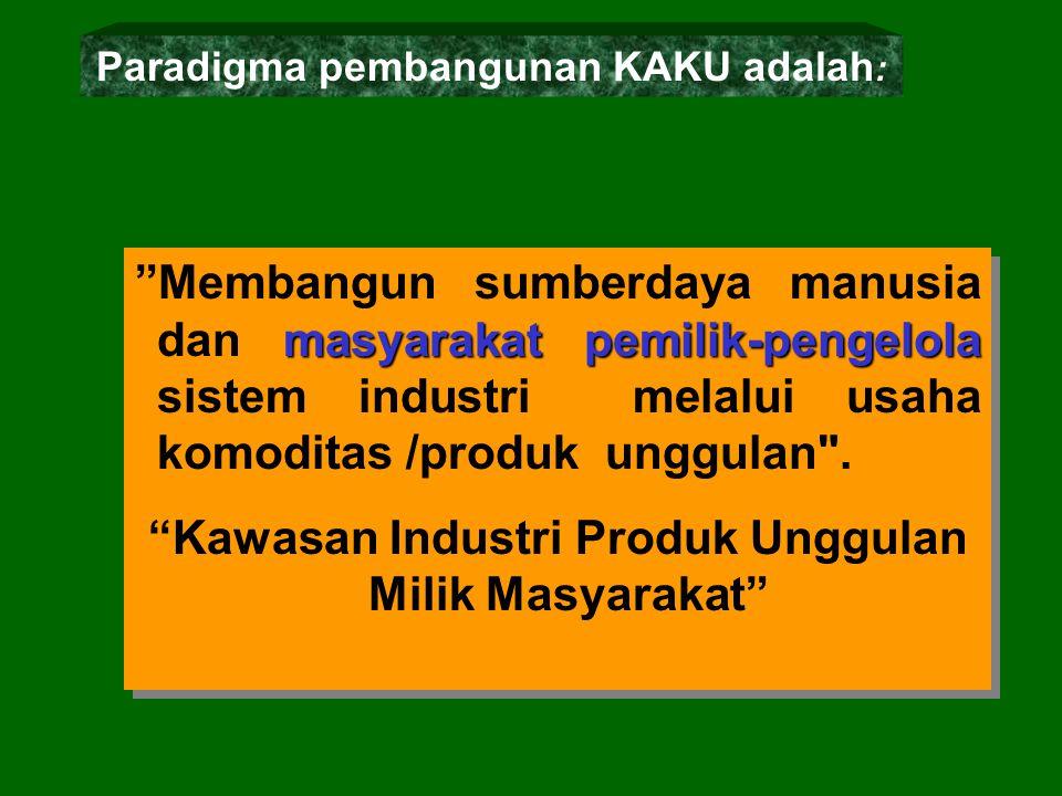 Kawasan Industri Produk Unggulan Milik Masyarakat